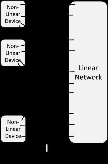 harmonic balance diagram
